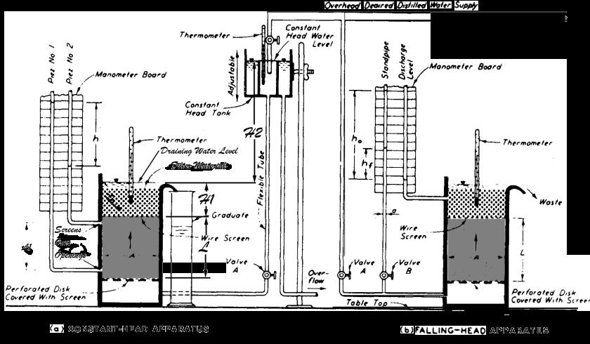 EM-1110-2-1906-163