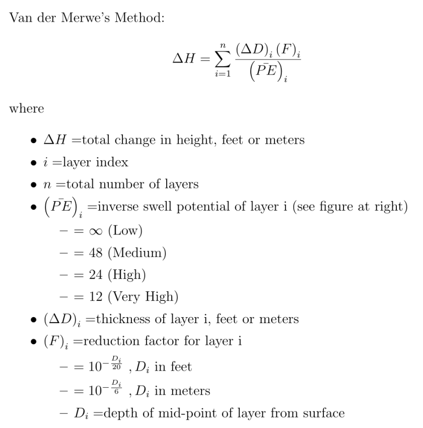 Van der Merwe's Method SI and US Units