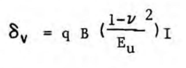DM7 Immediate Settlement Equation