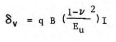 DM7 Immediate Settlement Equation