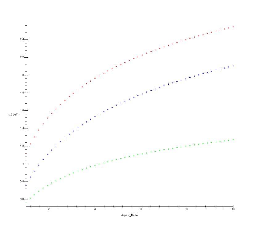 Rectangular-Foundation-Deflection