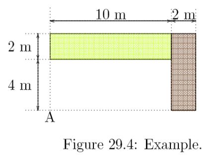 Verruijt Example 29-4